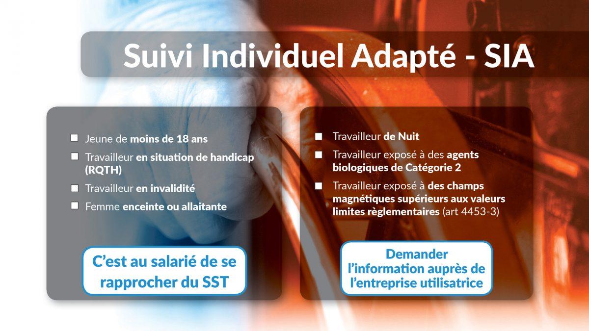 Suivi Individuel Adapté : Travailleurs temporaires . Jeune de moins de 18 ans Travailleur en situation de handicap (RQTH) Travailleur en invalidité Femme enceinte ou allaitante==>C'est au salarié de se rapprocher du SST. Travailleur de Nuit Travailleur exposé à des agents biologiques de Catégorie 2 Travailleur exposé à des champs magnétiques supérieurs aux valeurs limites règlementaires (art 4453-3)==>Demander l'information auprès de l'entreprise utilisatrice